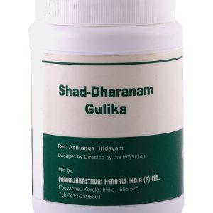 shad_dharanam_gulika